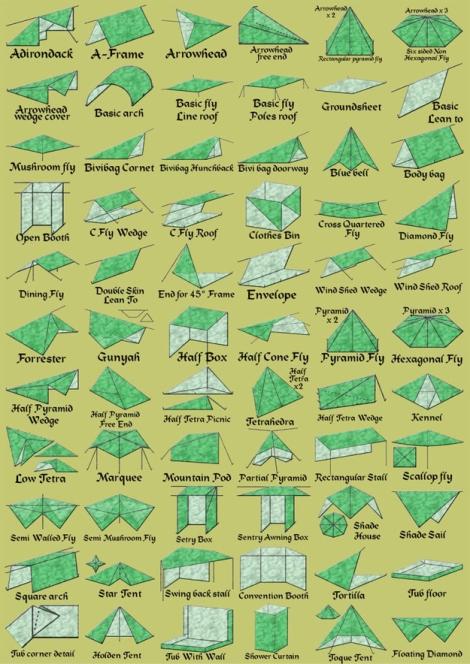 Seja flexível com a sua configuração de barraca